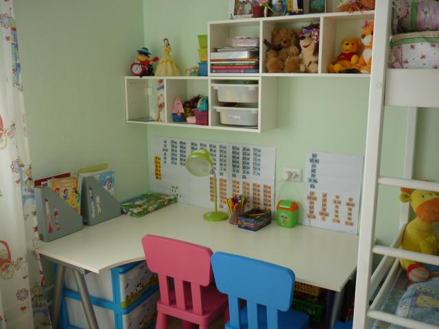 Зона для учебы в детской комнате, книги, журналы, атлас