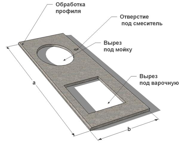 План с размерами для ванной на тумбочке