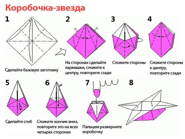 Схема сборки коробки из бумаги